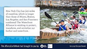 NYC has 520 miles of coastline